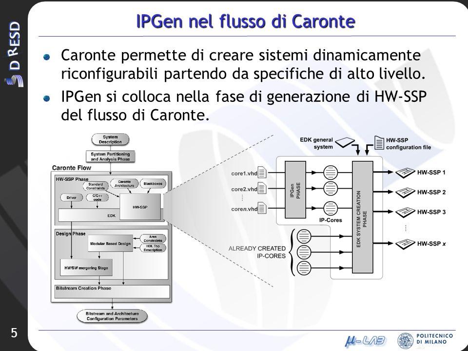 IPGen nel flusso di Caronte
