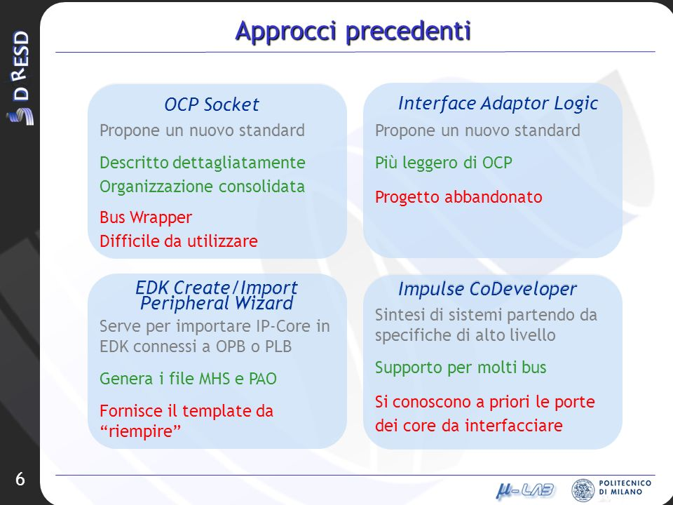 Approcci precedenti OCP Socket Interface Adaptor Logic OCP Socket