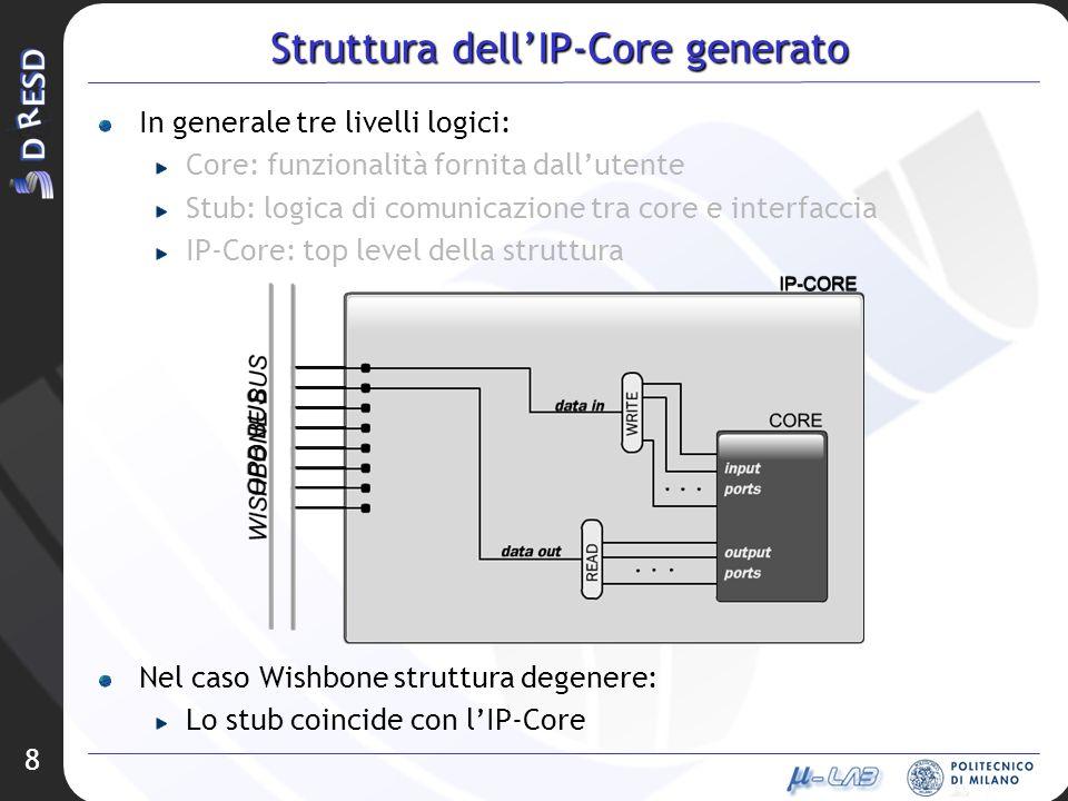 Struttura dell'IP-Core generato