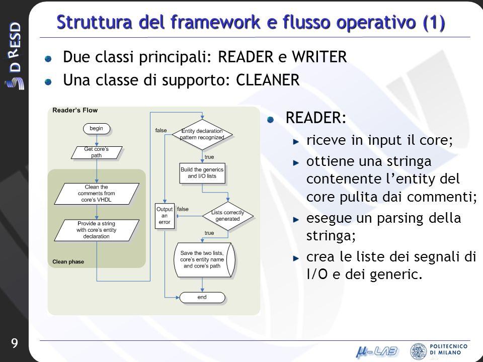 Struttura del framework e flusso operativo (1)