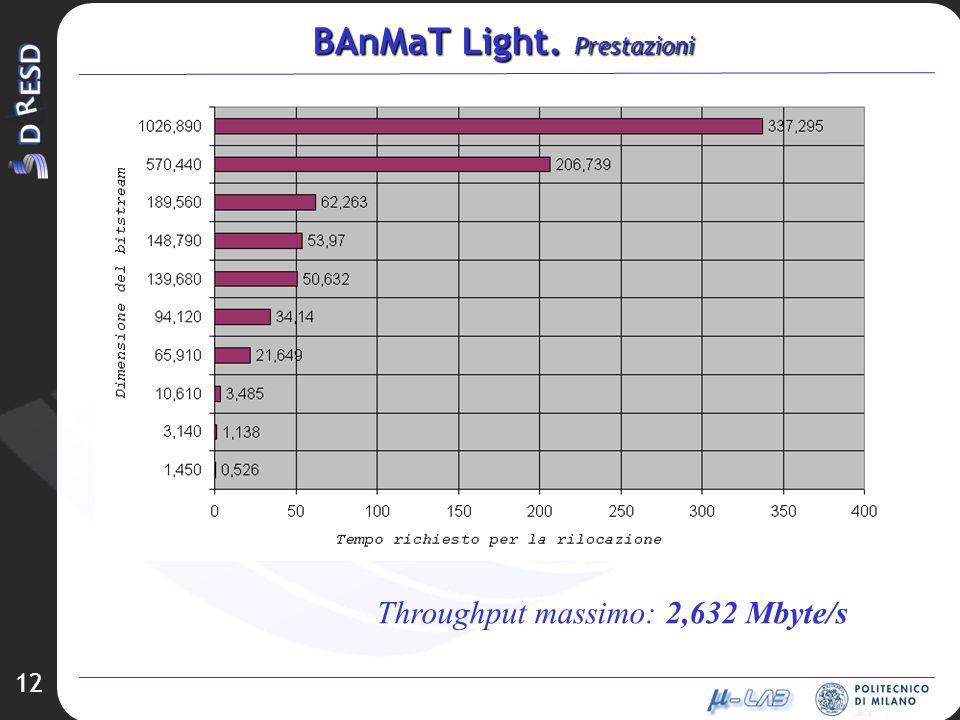 BAnMaT Light. Prestazioni
