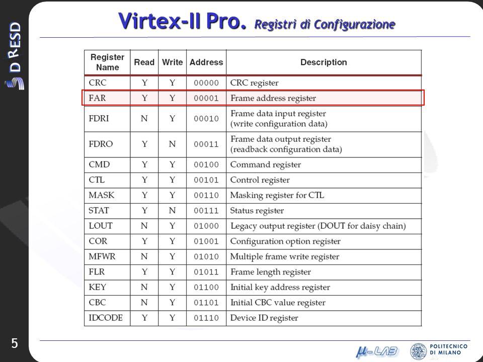Virtex-II Pro. Registri di Configurazione