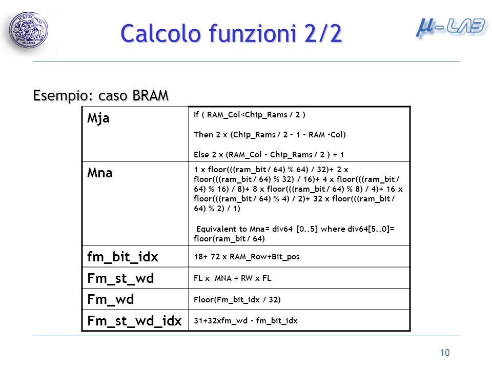 Calcolo funzioni 2/2 Esempio: caso BRAM Mja Mna fm_bit_idx Fm_st_wd
