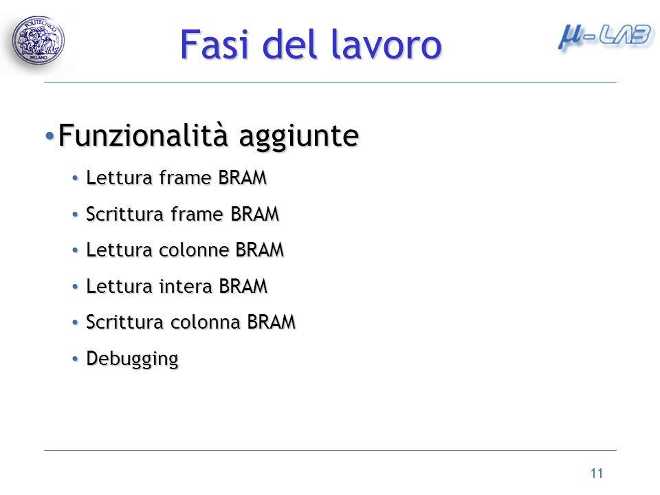 Fasi del lavoro Funzionalità aggiunte Lettura frame BRAM