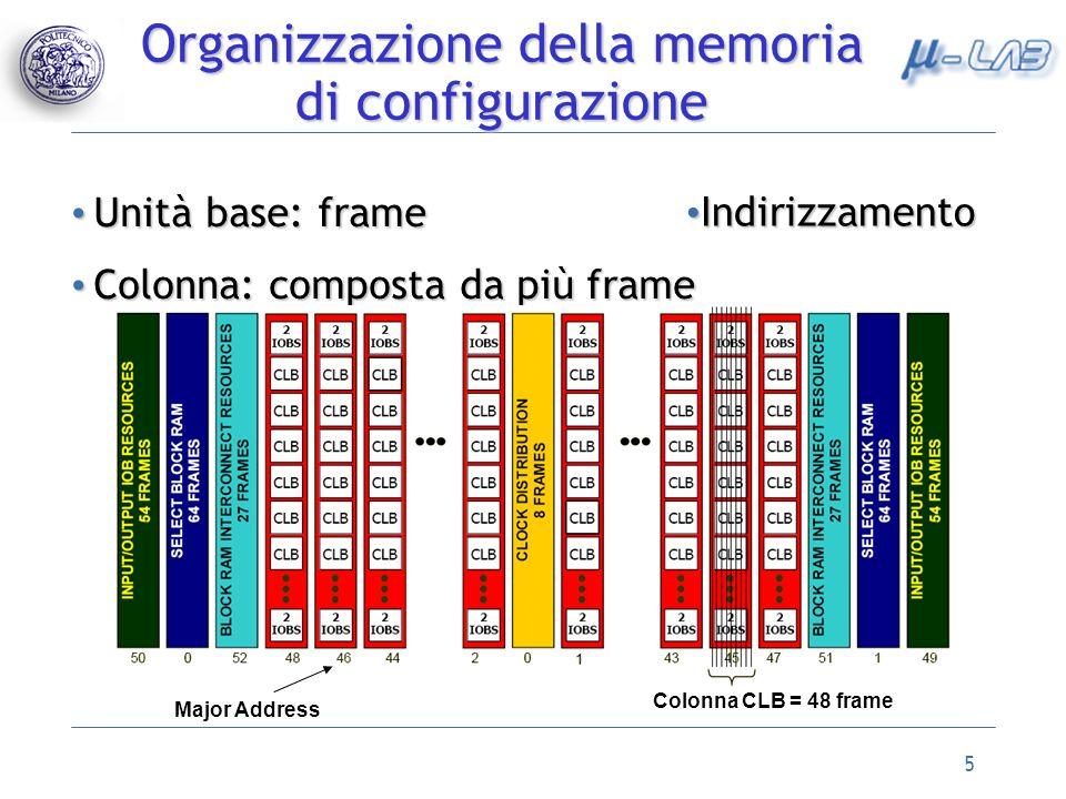 Organizzazione della memoria di configurazione
