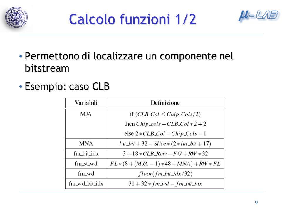 Calcolo funzioni 1/2 Permettono di localizzare un componente nel bitstream Esempio: caso CLB