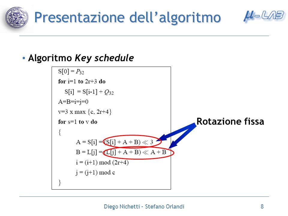 Presentazione dell'algoritmo