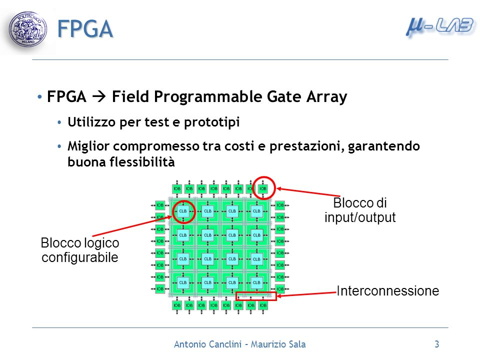 FPGA FPGA  Field Programmable Gate Array