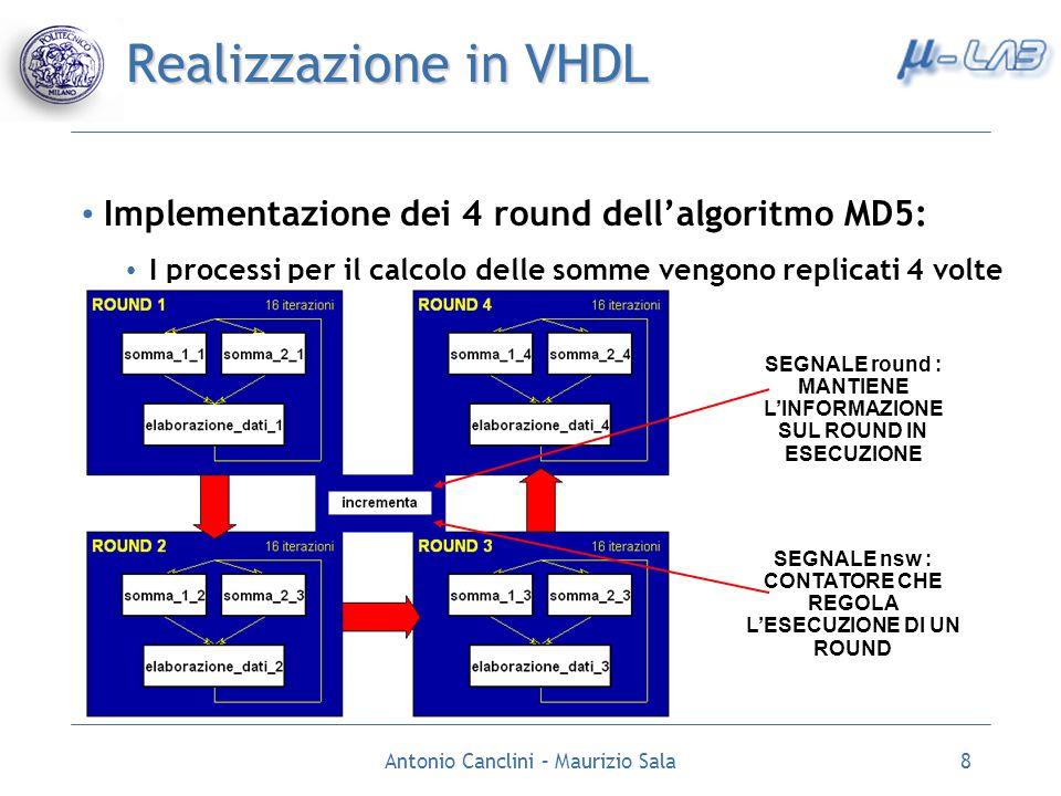 Realizzazione in VHDL Implementazione dei 4 round dell'algoritmo MD5:
