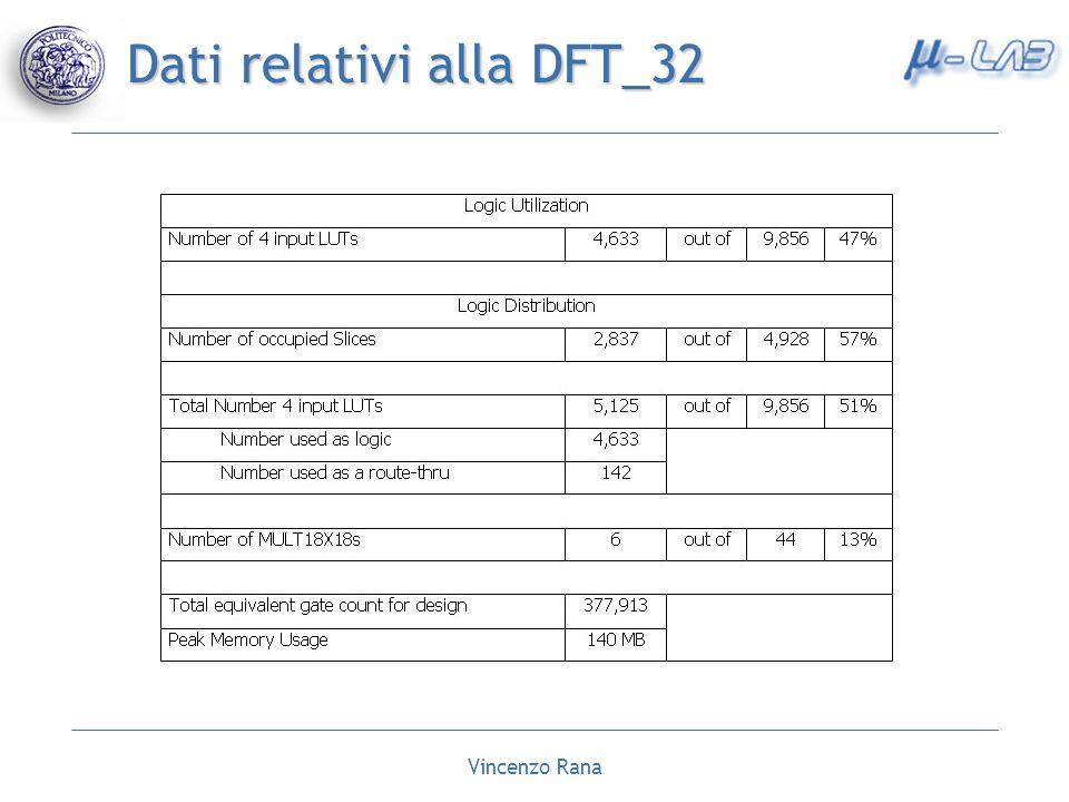 Dati relativi alla DFT_32