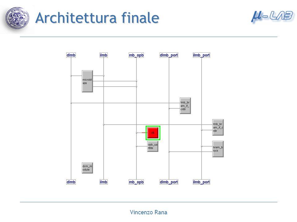 Architettura finale Vincenzo Rana
