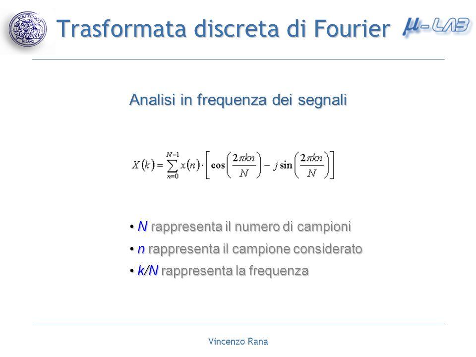 Trasformata discreta di Fourier