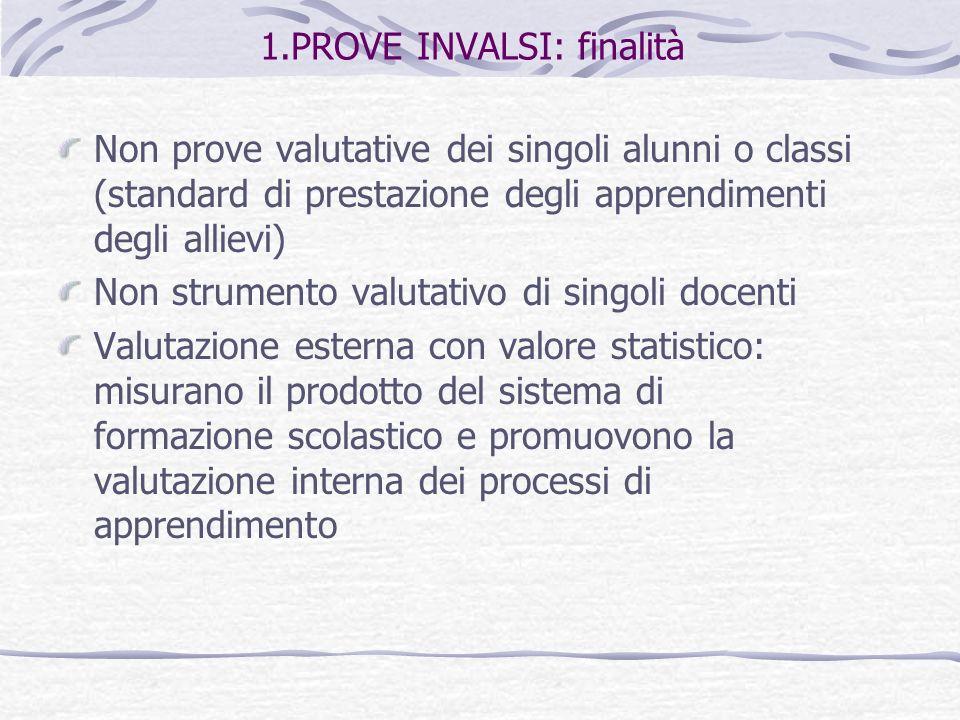1.PROVE INVALSI: finalità
