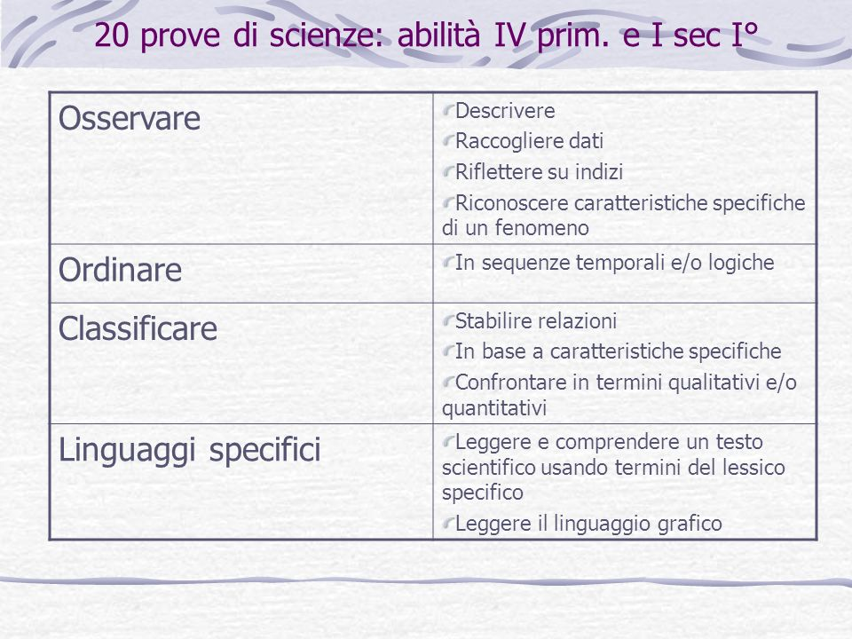 20 prove di scienze: abilità IV prim. e I sec I°