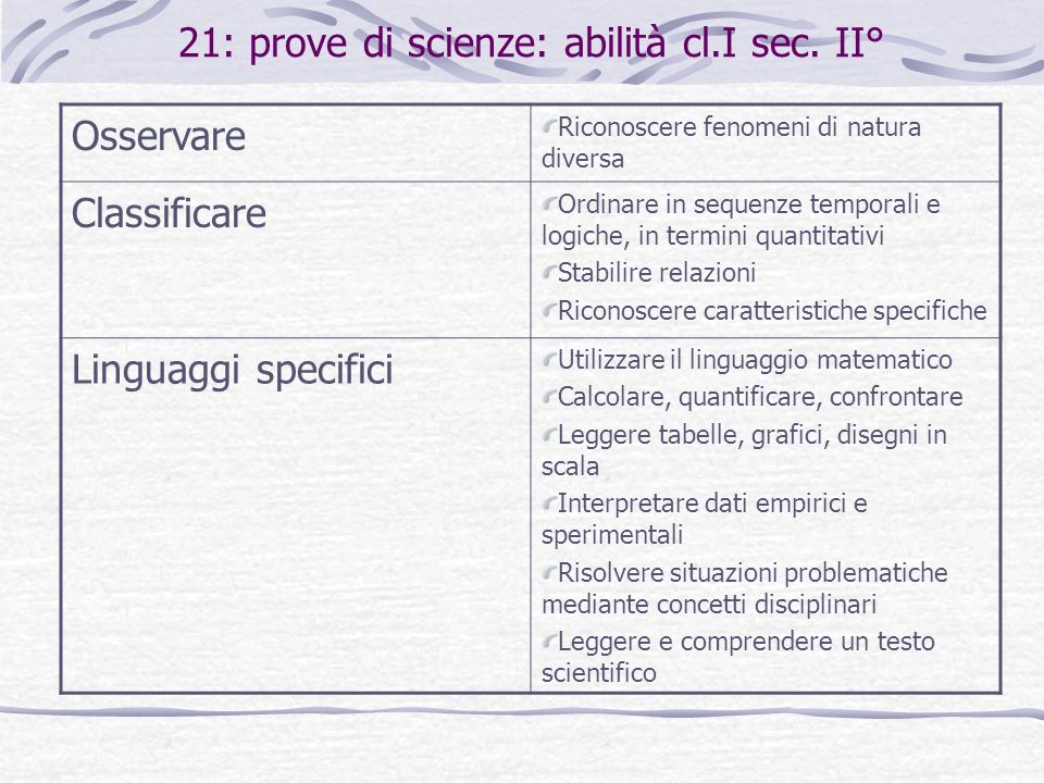21: prove di scienze: abilità cl.I sec. II°