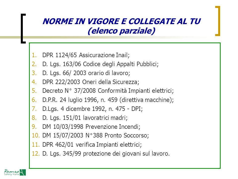 NORME IN VIGORE E COLLEGATE AL TU (elenco parziale)