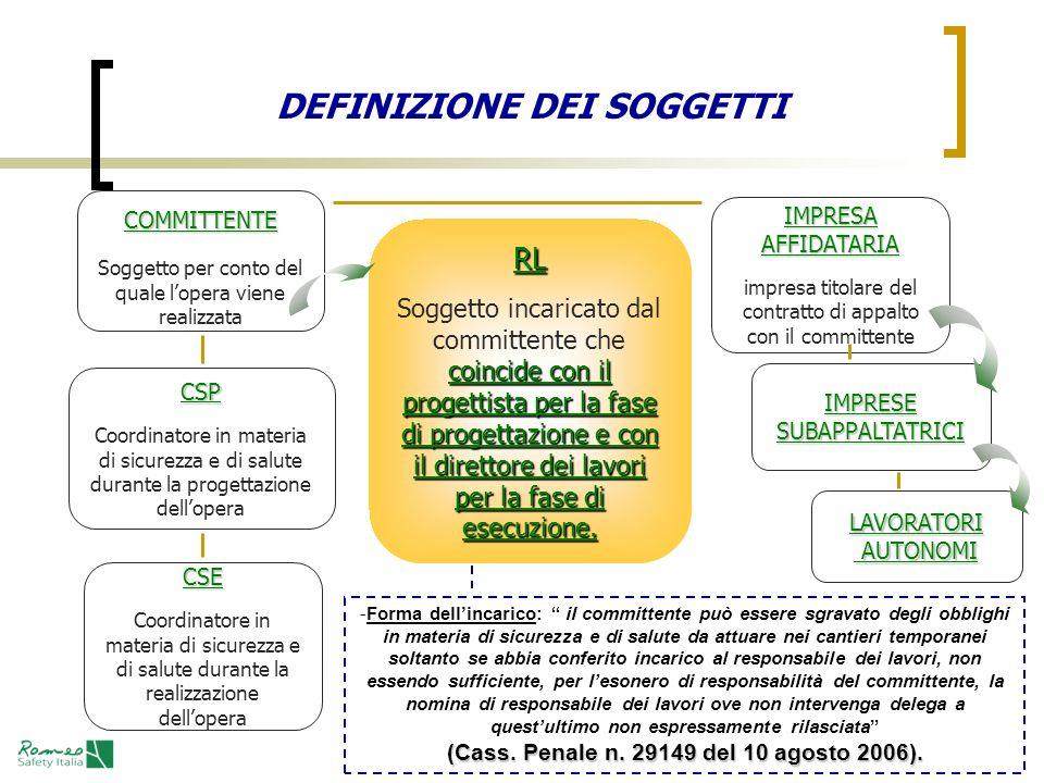 DEFINIZIONE DEI SOGGETTI (Cass. Penale n. 29149 del 10 agosto 2006).
