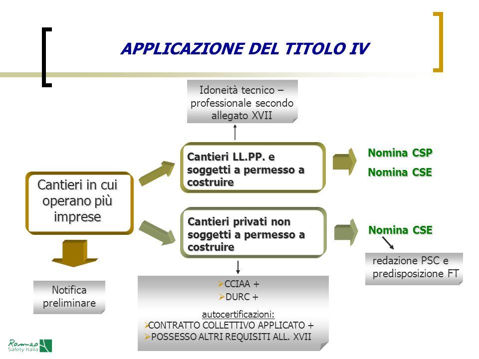 APPLICAZIONE DEL TITOLO IV