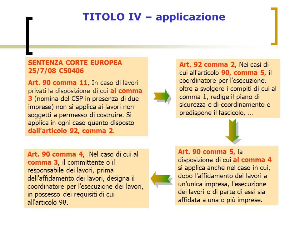 TITOLO IV – applicazione