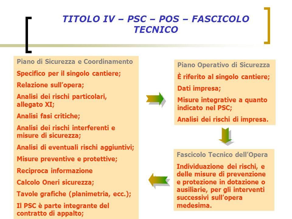 TITOLO IV – PSC – POS – FASCICOLO TECNICO