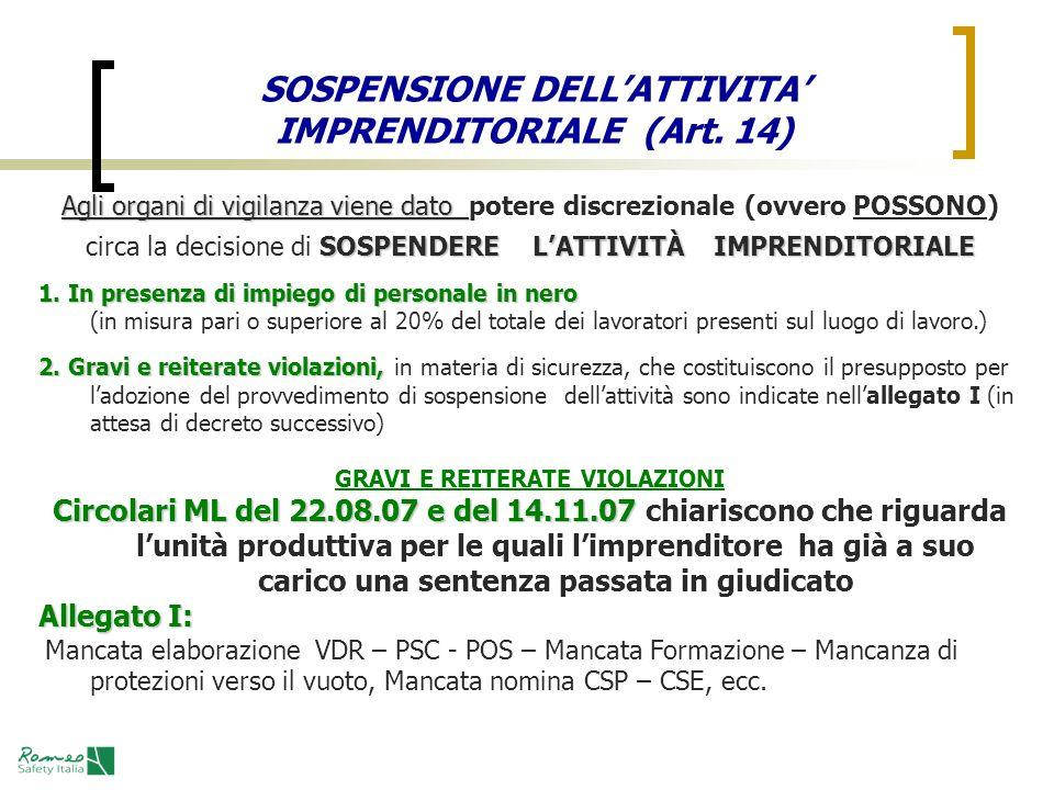 SOSPENSIONE DELL'ATTIVITA' IMPRENDITORIALE (Art. 14)