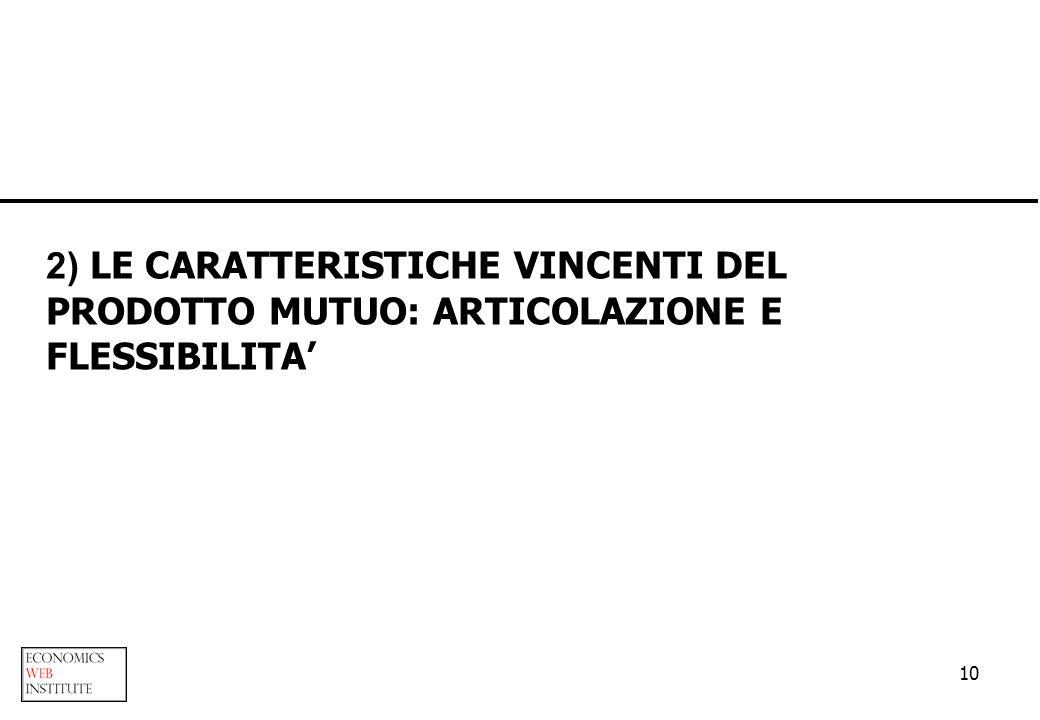 2) LE CARATTERISTICHE VINCENTI DEL PRODOTTO MUTUO: ARTICOLAZIONE E FLESSIBILITA'