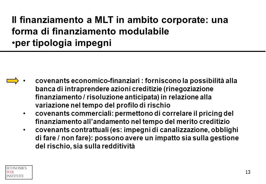 Il finanziamento a MLT in ambito corporate: una forma di finanziamento modulabile