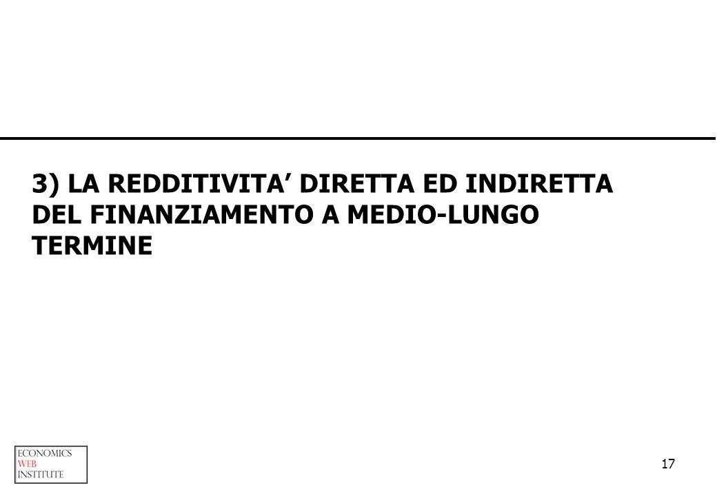 3) LA REDDITIVITA' DIRETTA ED INDIRETTA DEL FINANZIAMENTO A MEDIO-LUNGO TERMINE