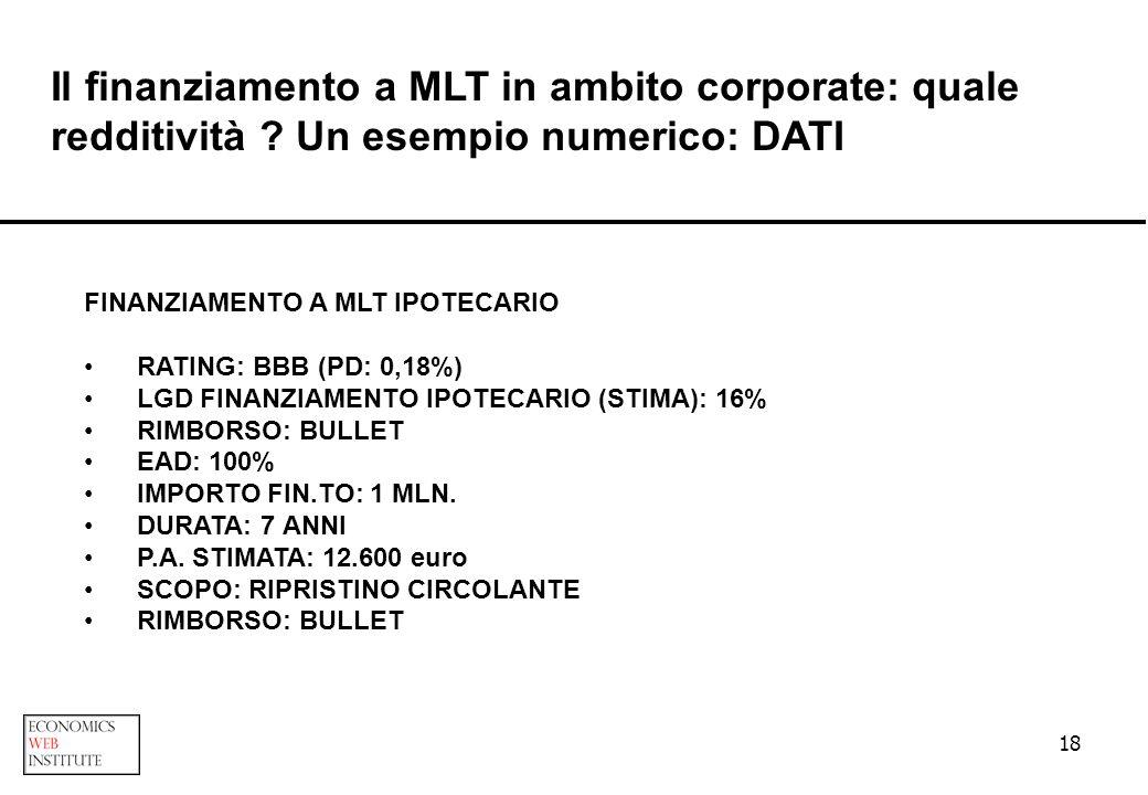 Il finanziamento a MLT in ambito corporate: quale redditività