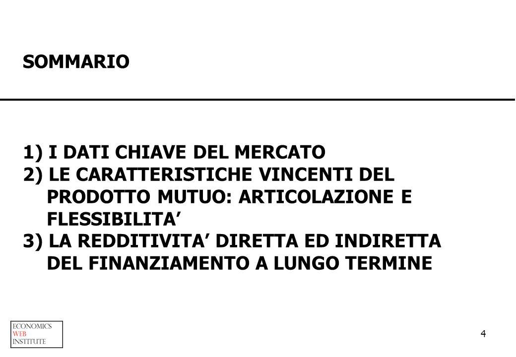 SOMMARIO 1) I DATI CHIAVE DEL MERCATO. 2) LE CARATTERISTICHE VINCENTI DEL PRODOTTO MUTUO: ARTICOLAZIONE E FLESSIBILITA'