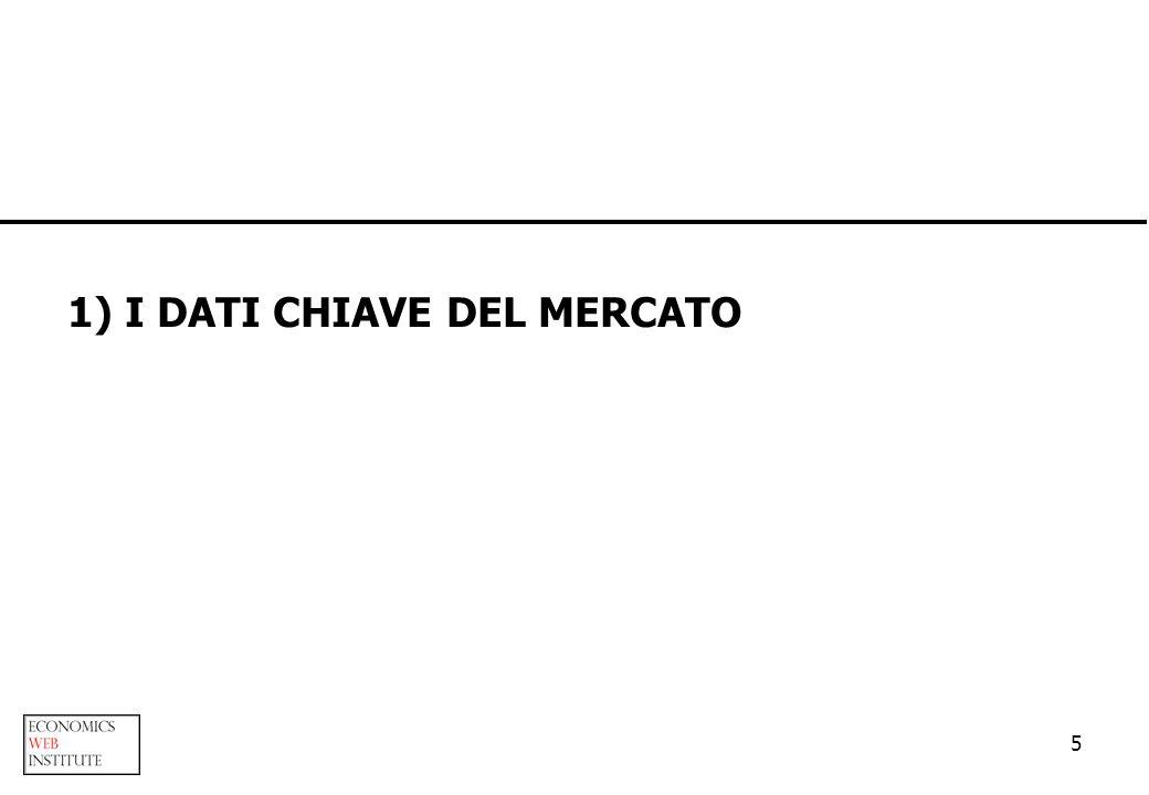 1) I DATI CHIAVE DEL MERCATO