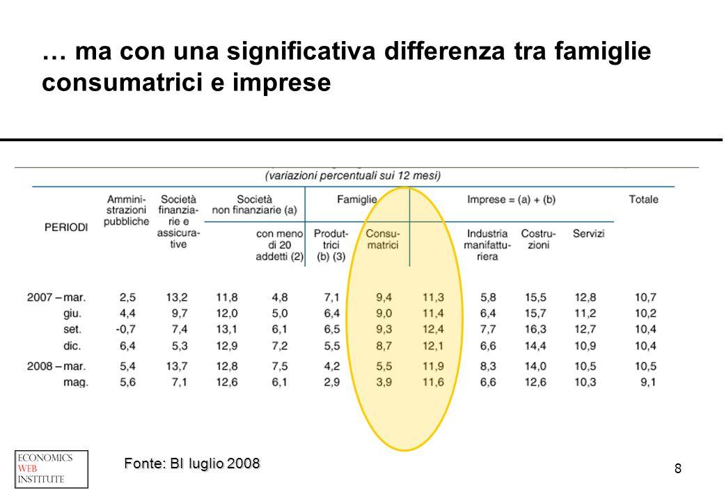 … ma con una significativa differenza tra famiglie consumatrici e imprese