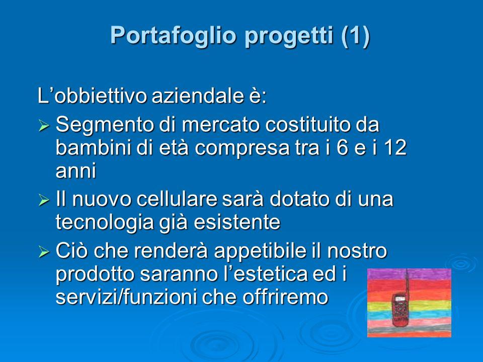 Portafoglio progetti (1)