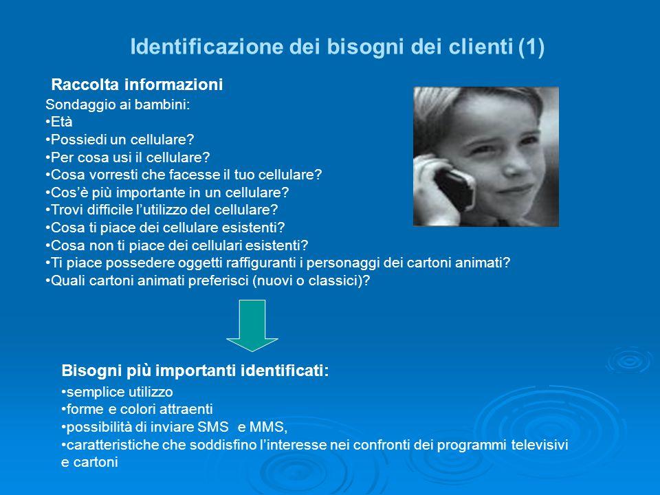Identificazione dei bisogni dei clienti (1)