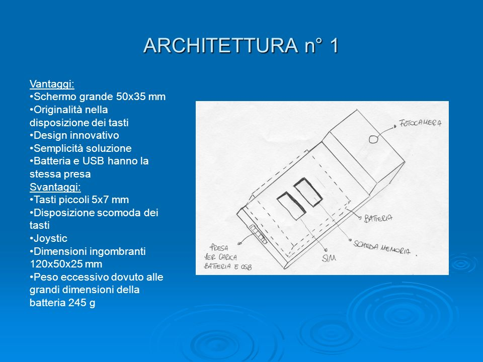ARCHITETTURA n° 1 Vantaggi: Schermo grande 50x35 mm