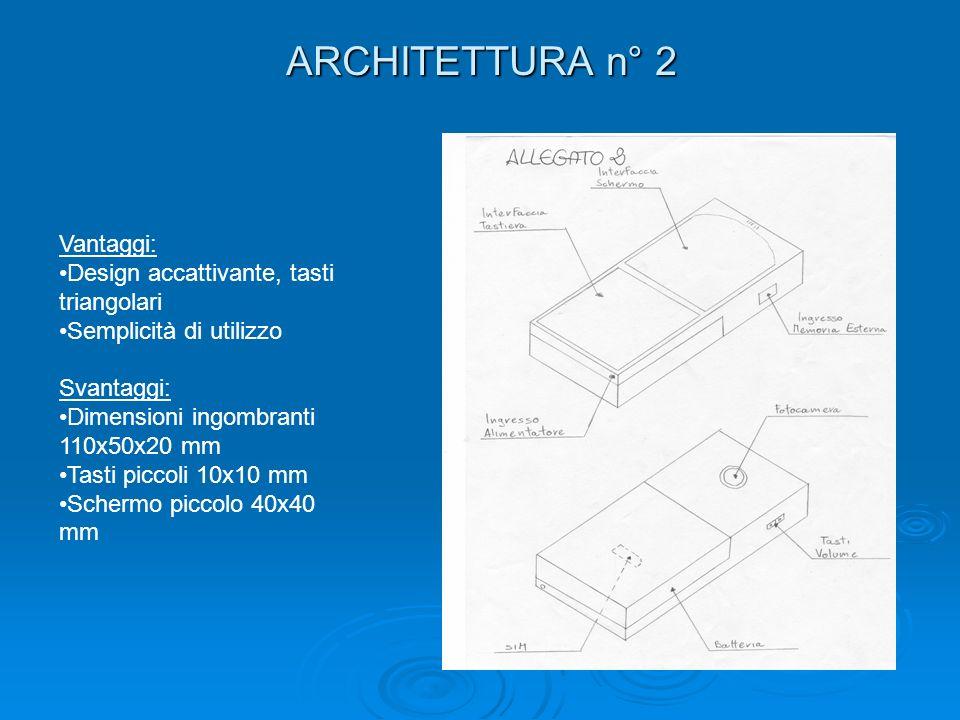 ARCHITETTURA n° 2 Vantaggi: Design accattivante, tasti triangolari