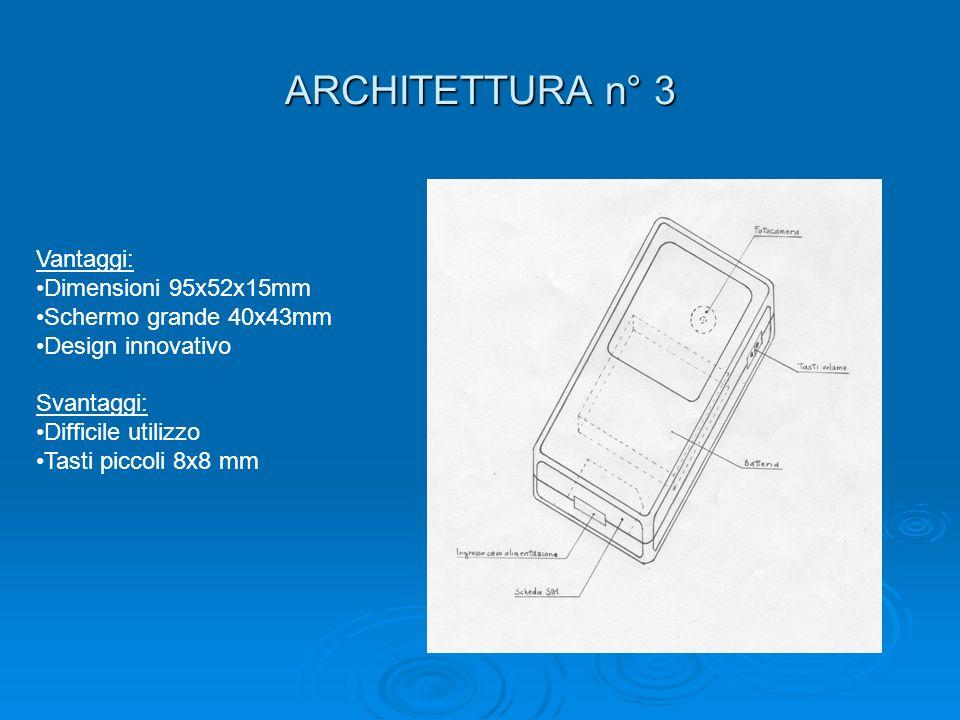 ARCHITETTURA n° 3 Vantaggi: Dimensioni 95x52x15mm