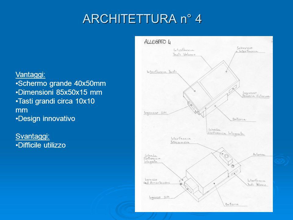 ARCHITETTURA n° 4 Vantaggi: Schermo grande 40x50mm