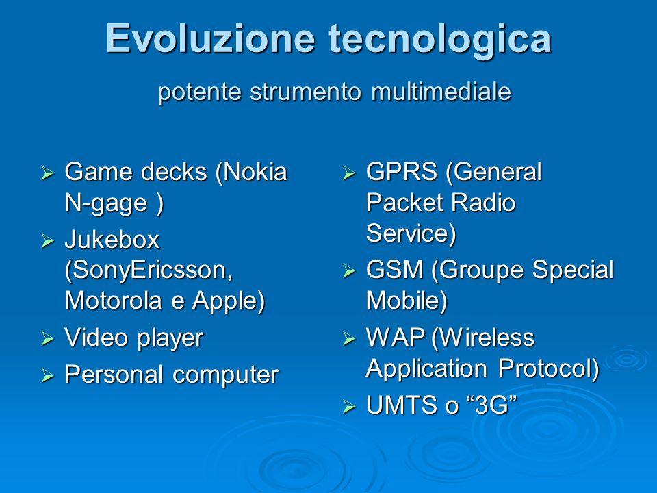 Evoluzione tecnologica potente strumento multimediale