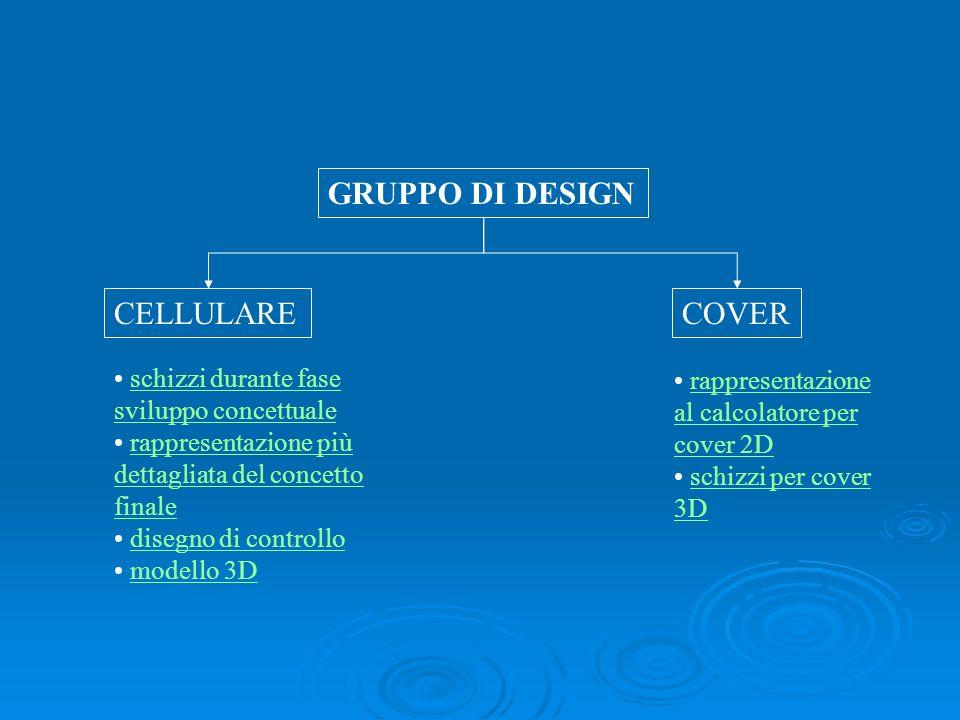 GRUPPO DI DESIGN CELLULARE COVER