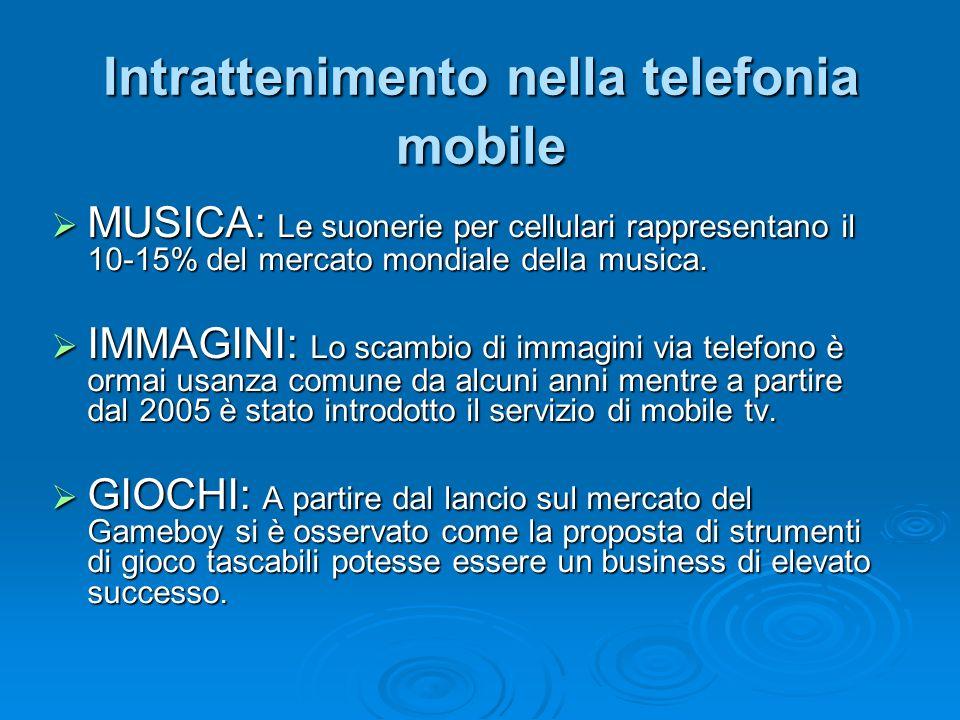 Intrattenimento nella telefonia mobile