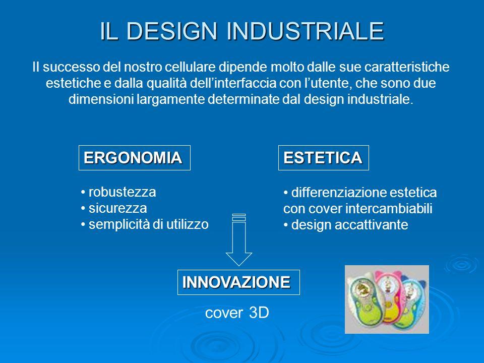 IL DESIGN INDUSTRIALE ERGONOMIA ESTETICA INNOVAZIONE cover 3D