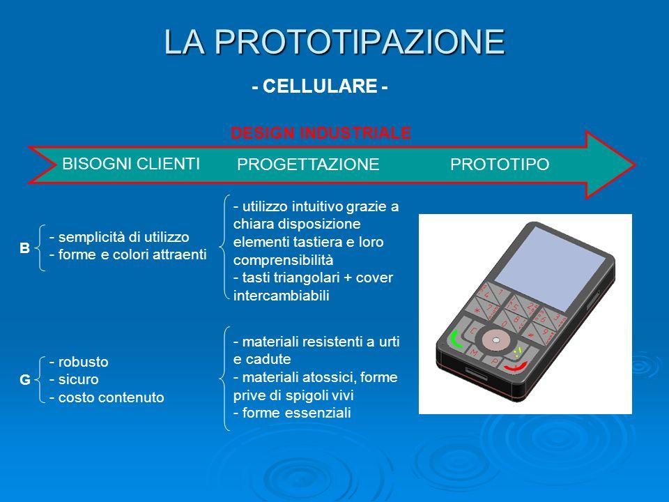 LA PROTOTIPAZIONE - CELLULARE - DESIGN INDUSTRIALE BISOGNI CLIENTI