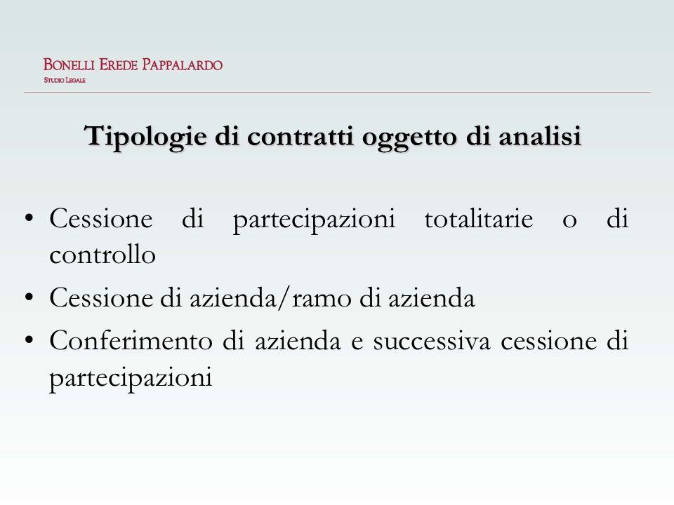 Tipologie di contratti oggetto di analisi