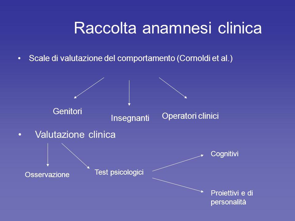 Raccolta anamnesi clinica