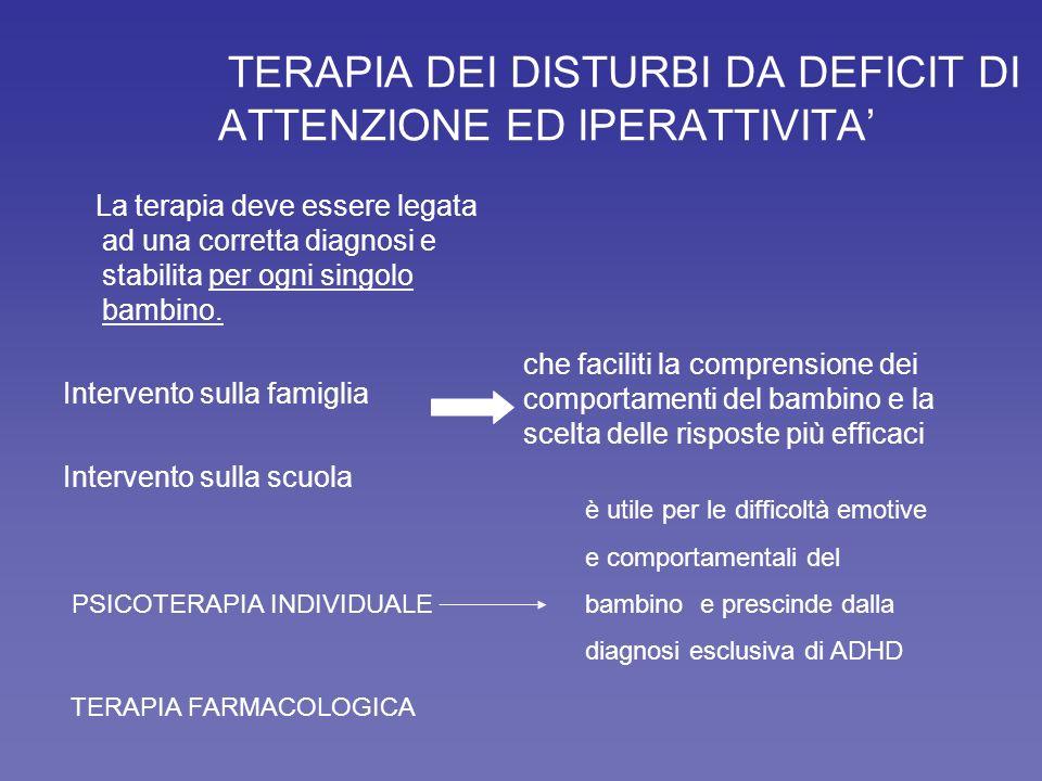 TERAPIA DEI DISTURBI DA DEFICIT DI ATTENZIONE ED IPERATTIVITA'