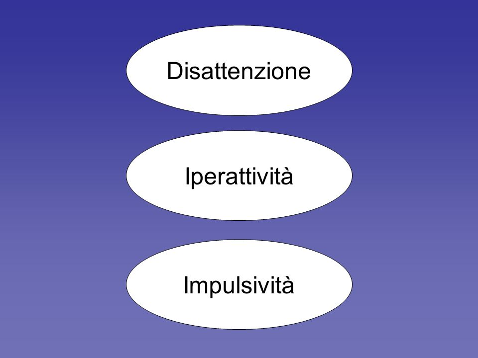 Disattenzione Iperattività Impulsività