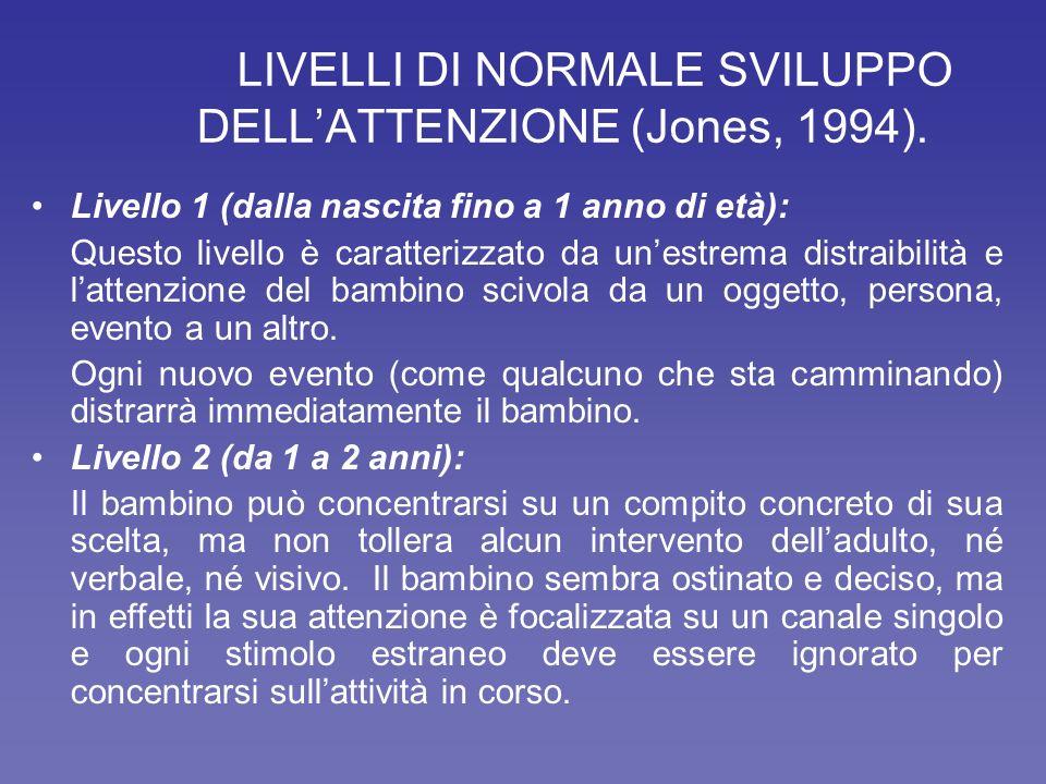LIVELLI DI NORMALE SVILUPPO DELL'ATTENZIONE (Jones, 1994).