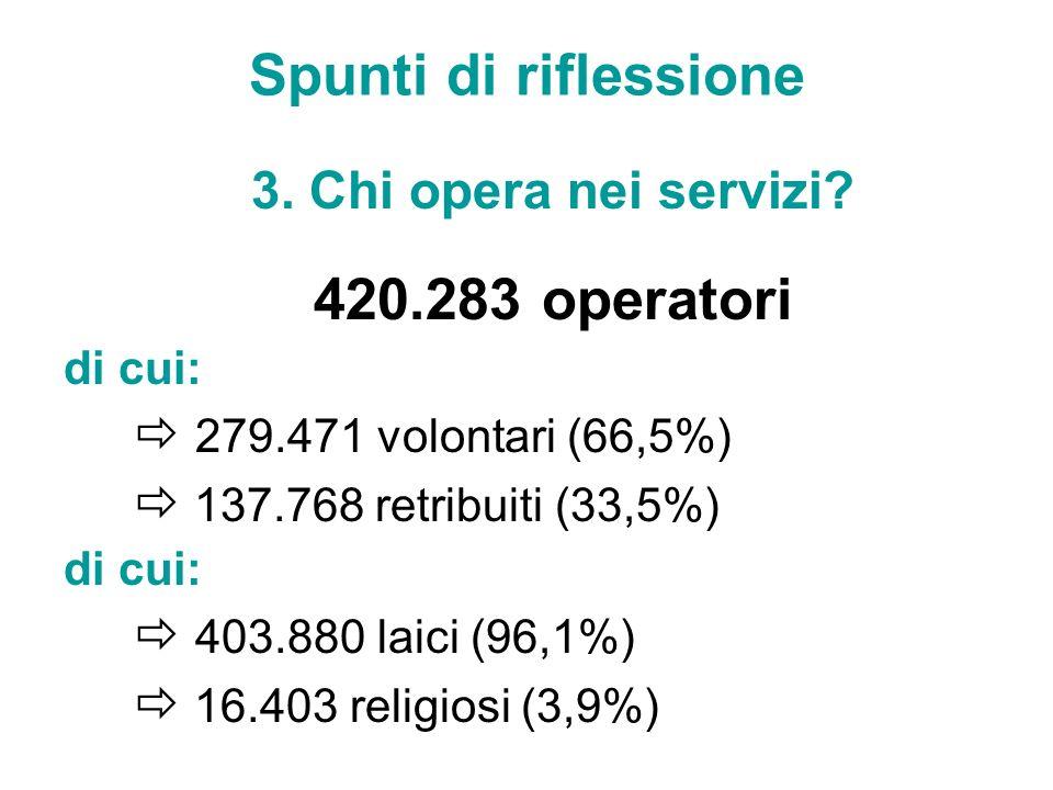 Spunti di riflessione 420.283 operatori
