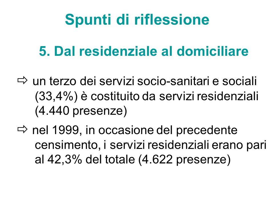 5. Dal residenziale al domiciliare